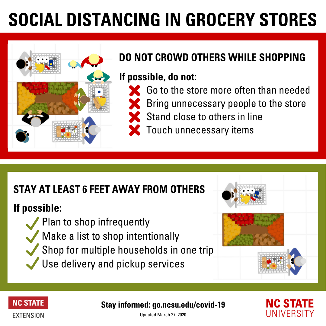 Social Distancing in Grocery Stores flyer image