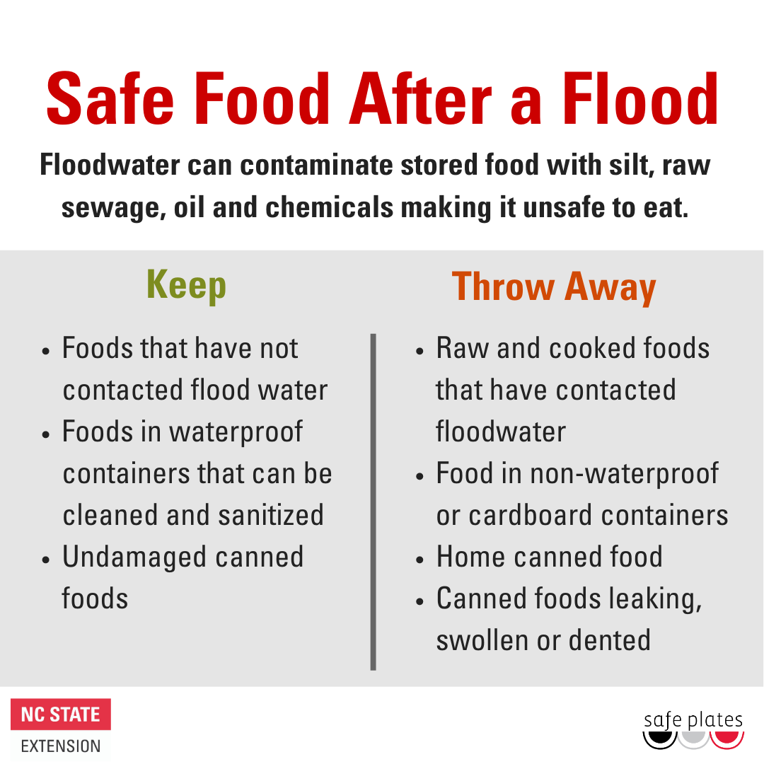 Safe Food After a Flood