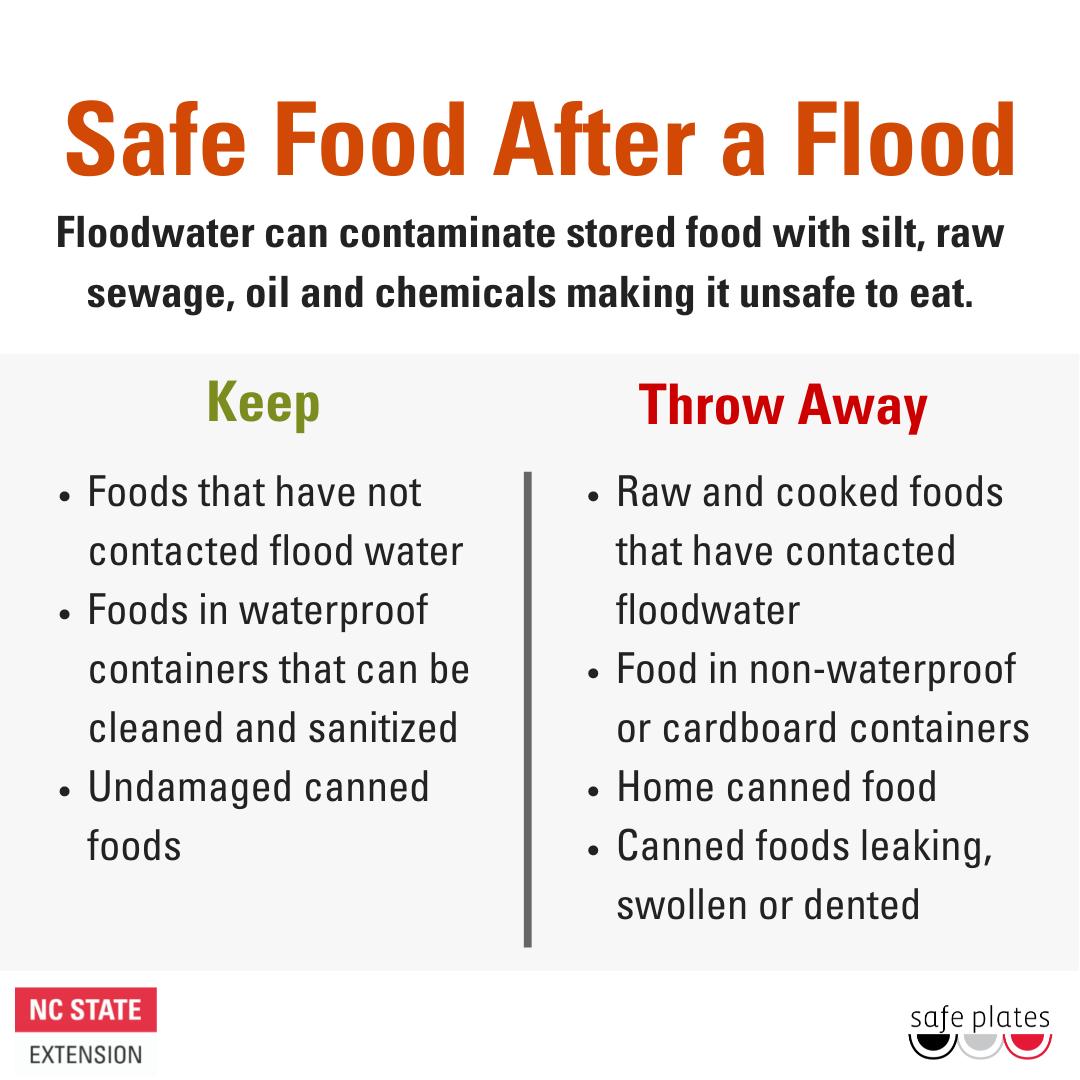 Safe food after a flood
